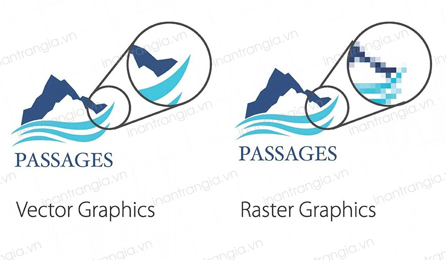 File vector trong in ấn