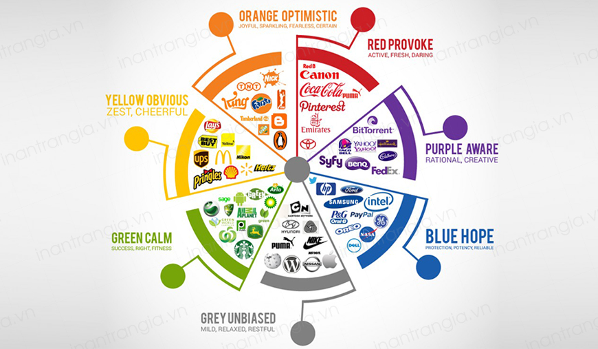Ý nghĩa màu sắc trong thiết kế in ấn